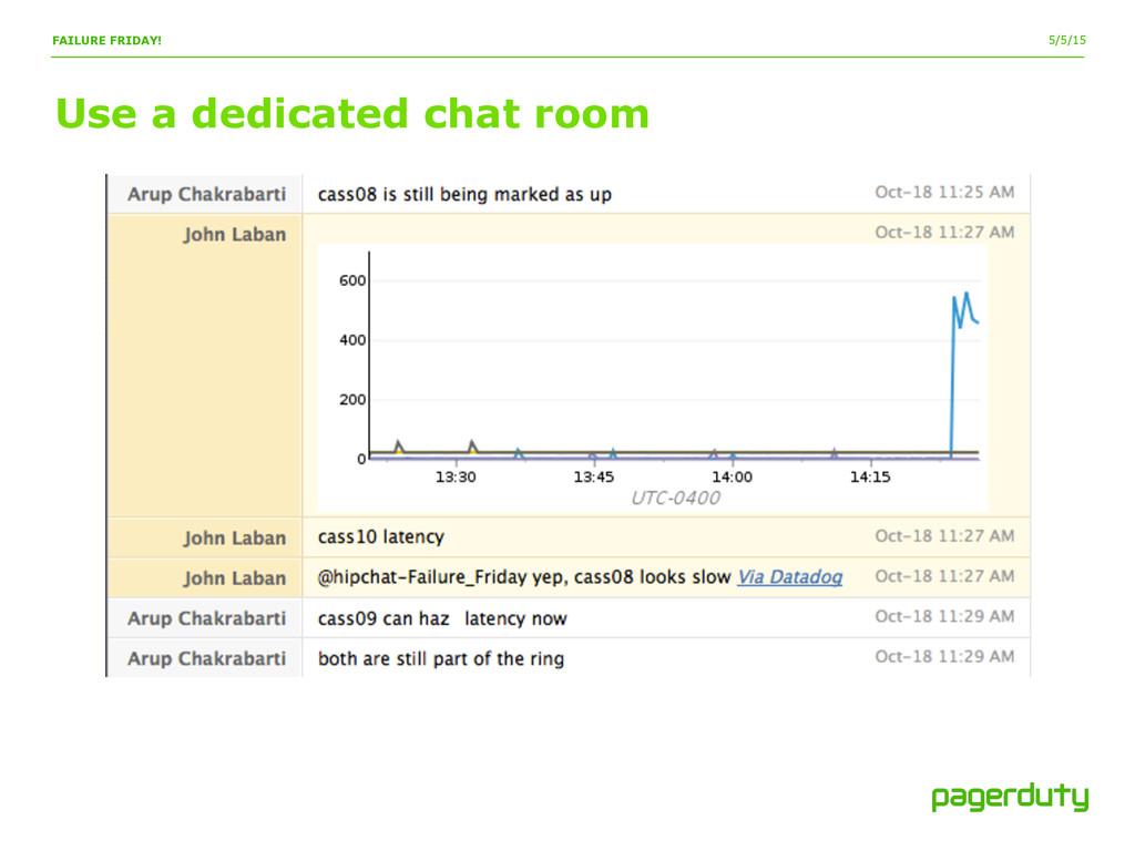 5/5/15 Use a dedicated chat room FAILURE FRIDAY!