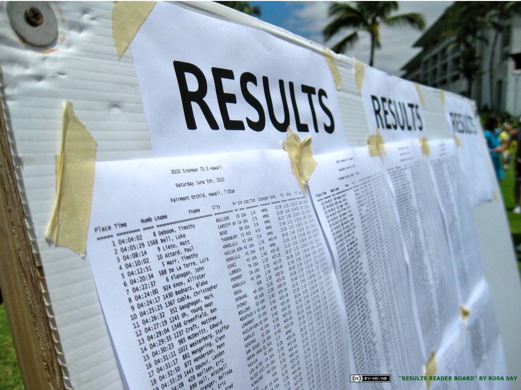 """5/5/15 """"RESULTS READER BOARD"""" BY ROSA SAY"""