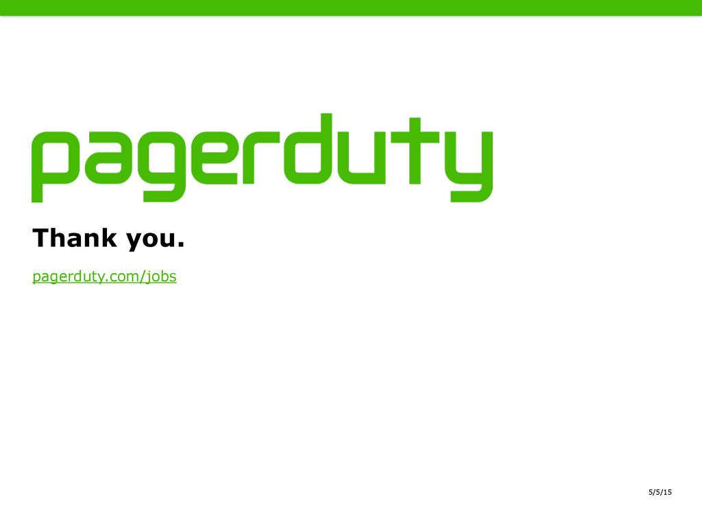 5/5/15 pagerduty.com/jobs Thank you.