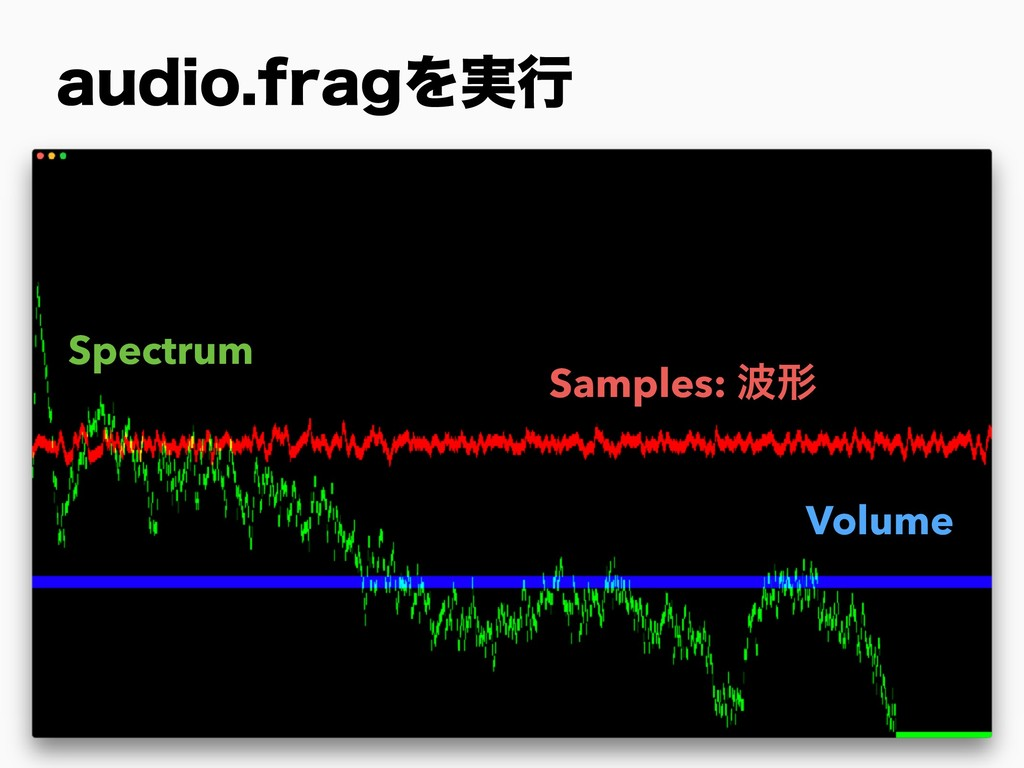 BVEJPGSBHΛ࣮ߦ Volume Spectrum Samples: ܗ