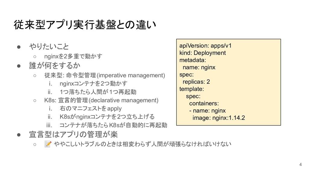 従来型アプリ実行基盤との違い ● やりたいこと ○ nginxを2多重で動かす ● 誰が何をす...