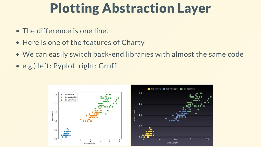 Plotting Abstraction Layer The difference is on...
