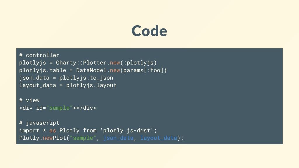 Code # controller plotlyjs = Charty::Plotter.ne...