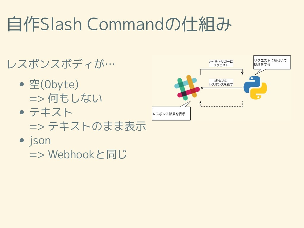 自作Slash Commandの仕組み レスポンスボディが… 空(0byte) => 何もしな...