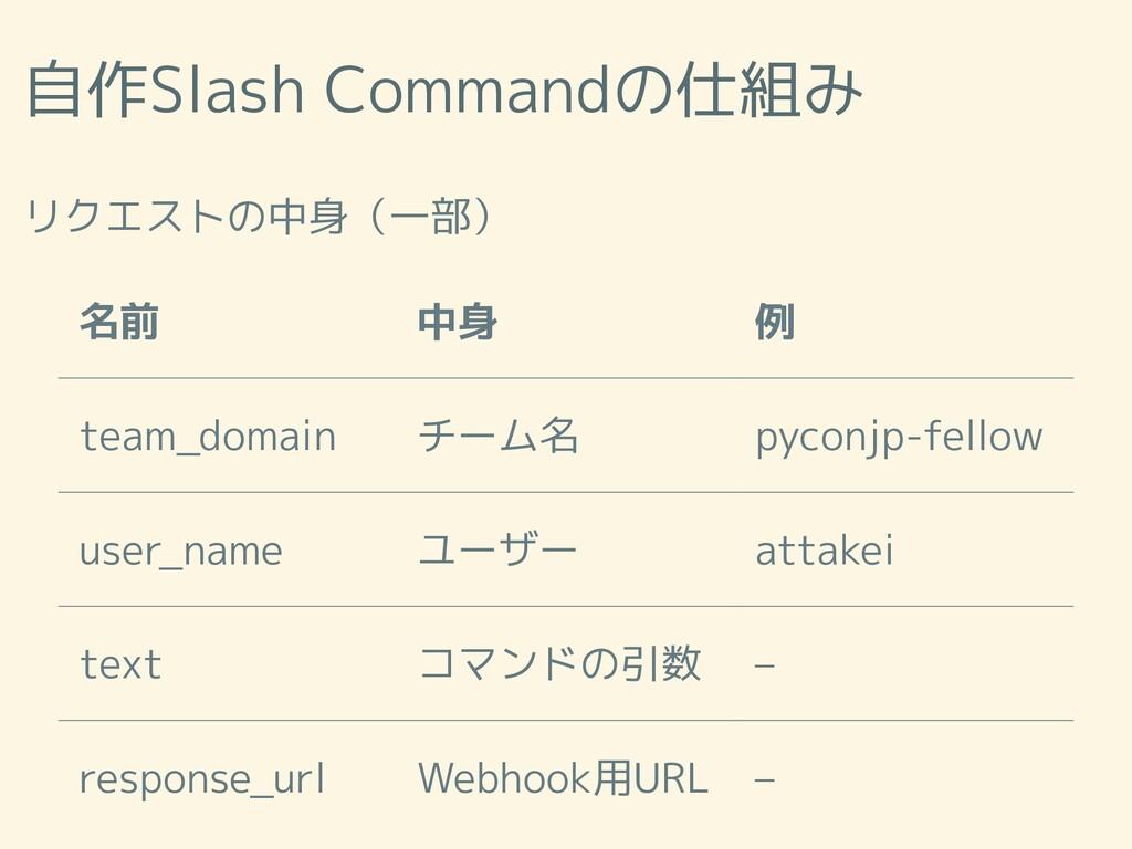 自作Slash Commandの仕組み リクエストの中身(一部) 名前 中身 例 team_d...