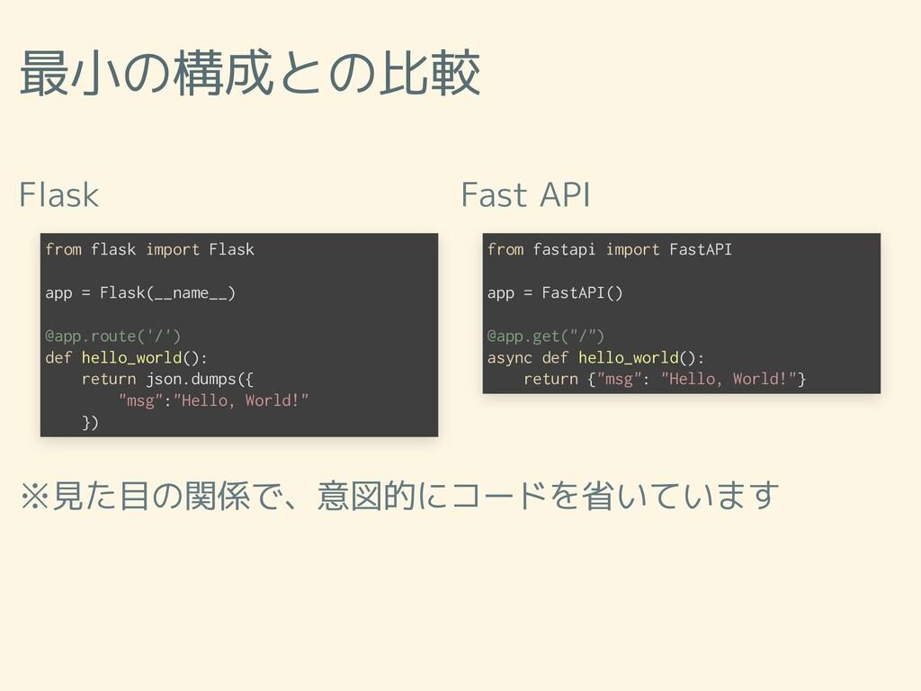 最小の構成との比較 Flask Fast API ※見た目の関係で、意図的にコードを省いていま...