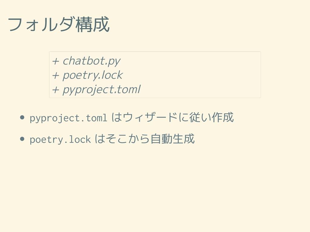 フォルダ構成 pyproject.toml はウィザードに従い作成 poetry.lock は...