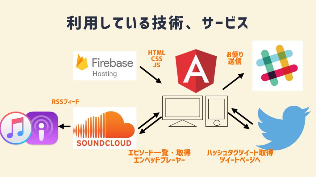 利用している技術、サービス HTML CSS JS お便り 送信 ハッシュタグツイート取得...