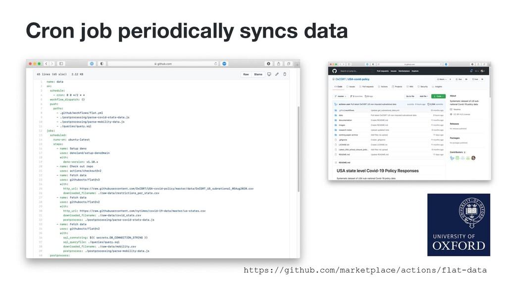 Cron job periodically syncs data https://github...