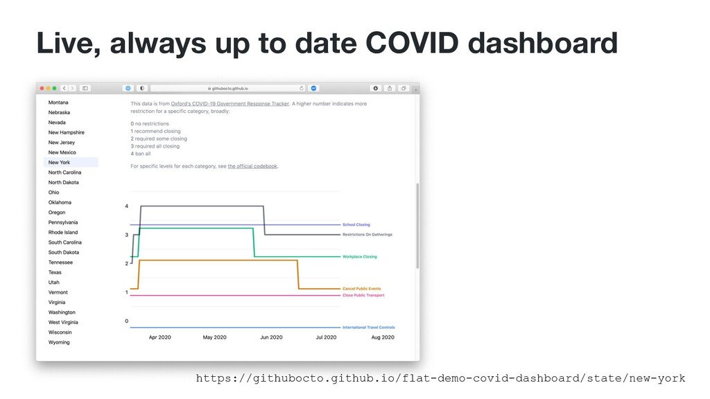 Live, always up to date COVID dashboard https:/...