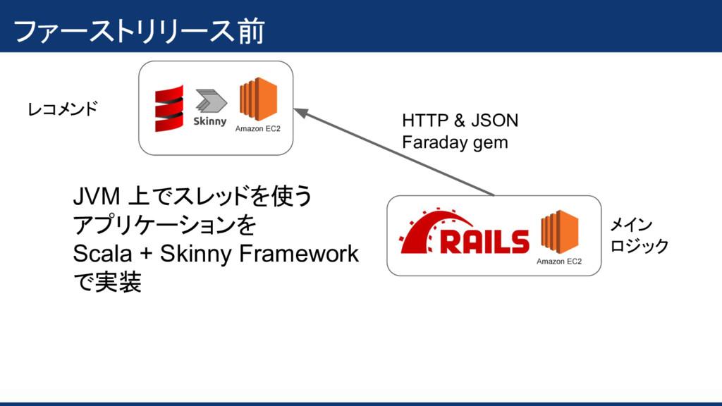 ファーストリリース前 メイン ロジック HTTP & JSON Faraday gem レコメ...