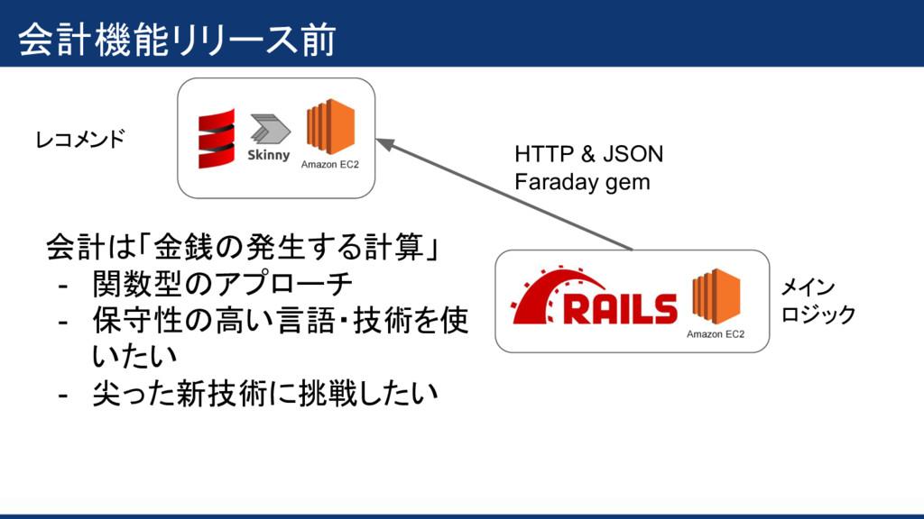 会計機能リリース前 メイン ロジック HTTP & JSON Faraday gem レコメン...