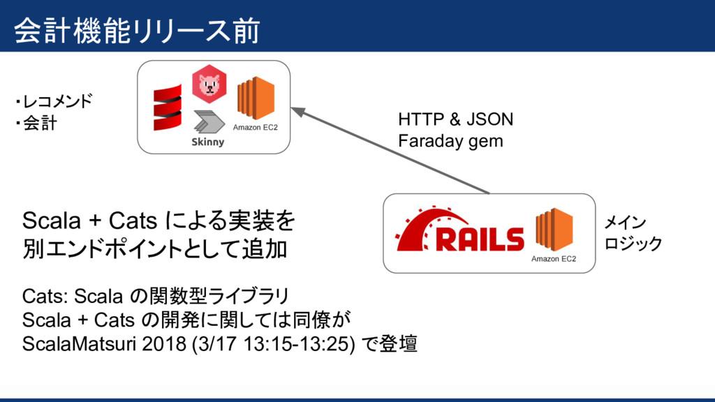 会計機能リリース前 メイン ロジック HTTP & JSON Faraday gem Scal...