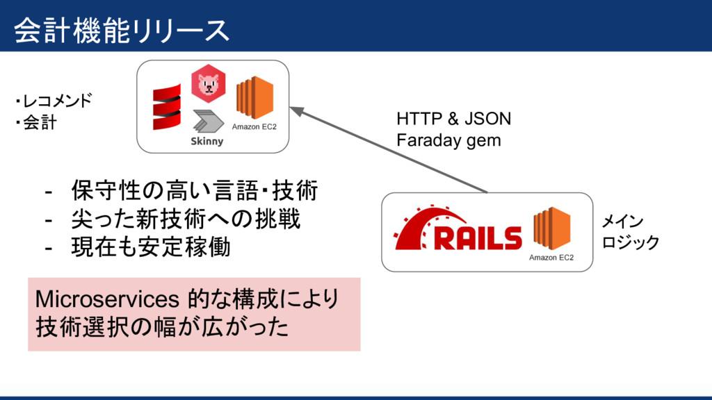 会計機能リリース メイン ロジック HTTP & JSON Faraday gem - 保守性...