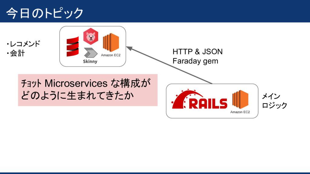 今日のトピック ・レコメンド ・会計 メイン ロジック HTTP & JSON Faraday...