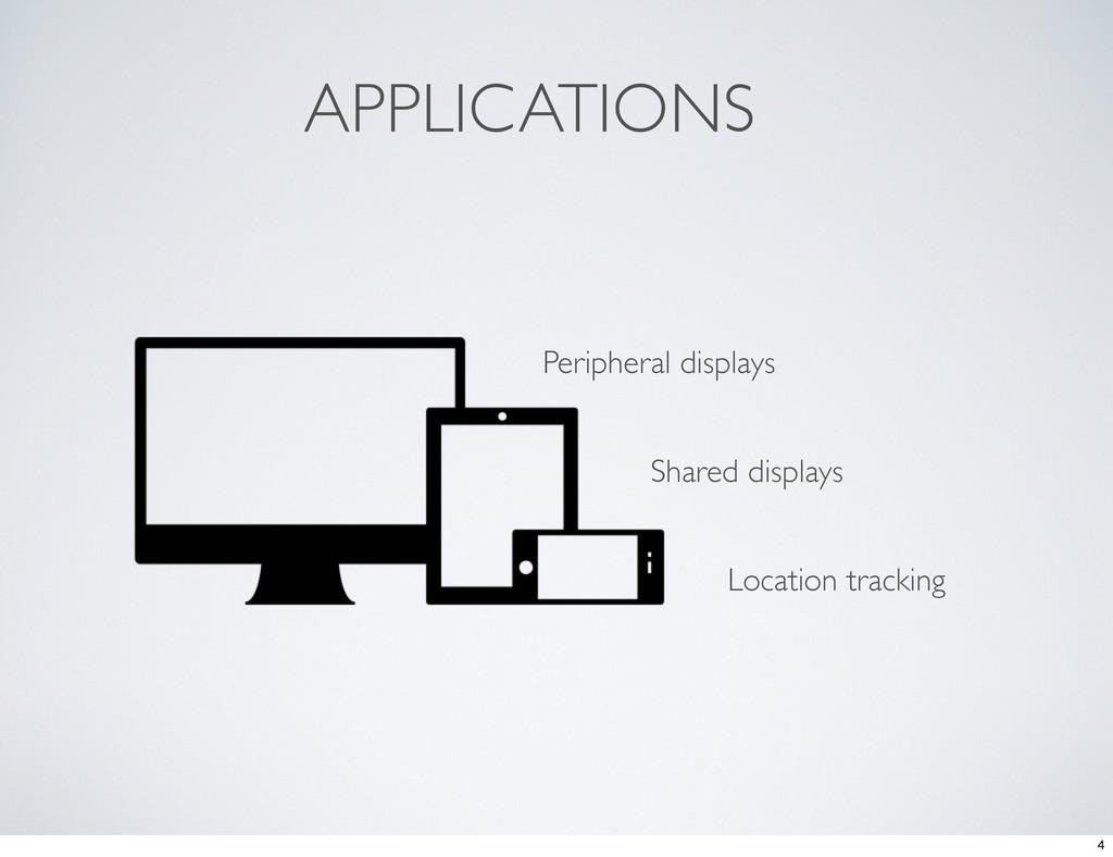 APPLICATIONS Peripheral displays Shared display...