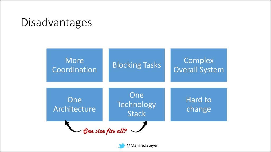 @ManfredSteyer Disadvantages More Coordination ...
