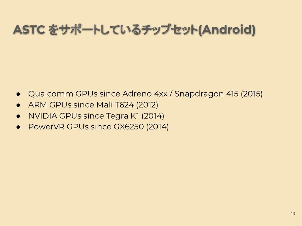 ASTC をサポートしているチップセット(Android) ● Qualcomm GPUs s...