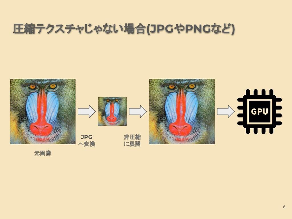 圧縮テクスチャじゃない場合(JPGやPNGなど) 6 元画像 JPG へ変換 非圧縮 に展開