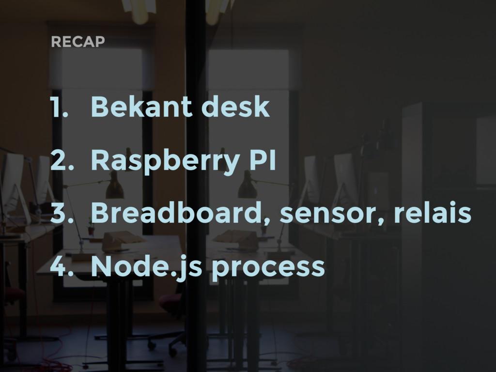 RECAP 1. Bekant desk 2. Raspberry PI 3. Breadbo...