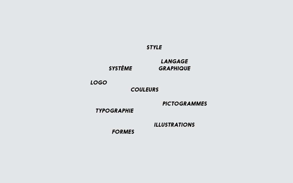 style langage graphique système logo couleurs p...