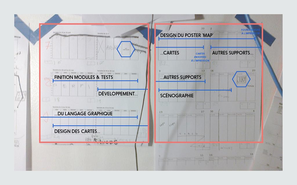 finition modules & tests développement… …du lan...