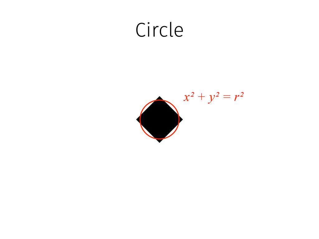 Circle x² + y² = r²