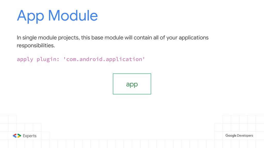 app App Module apply plugin: 'com.android.appli...