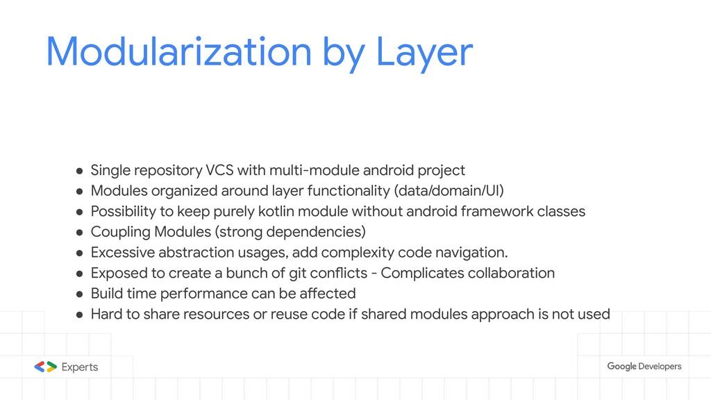 Modularization by Layer ● Single repository VCS...