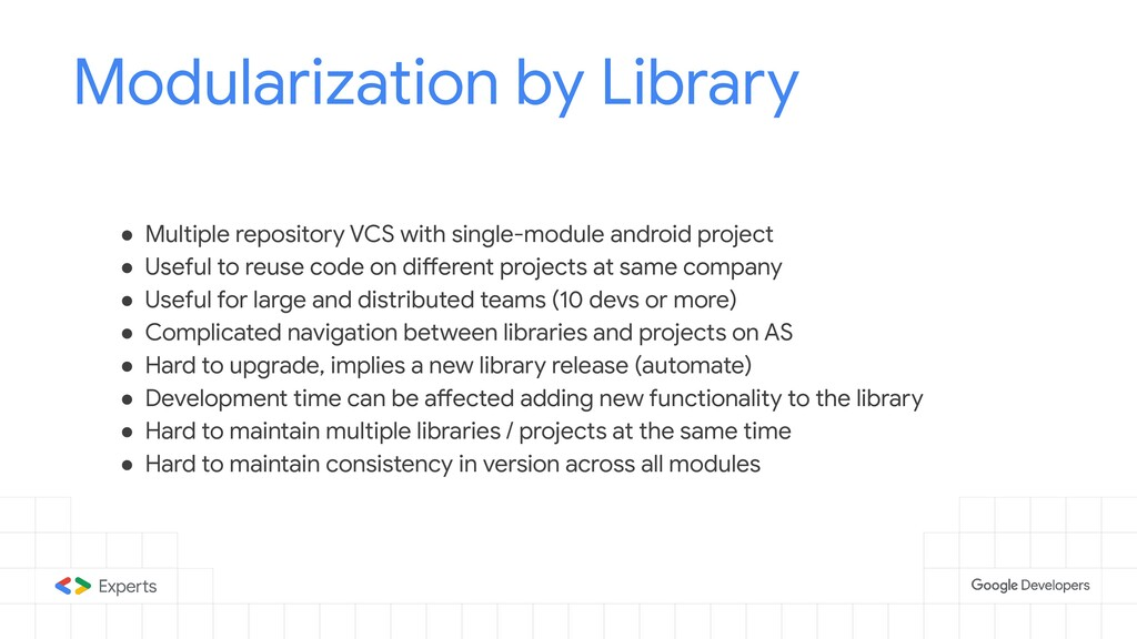 Modularization by Library ● Multiple repository...