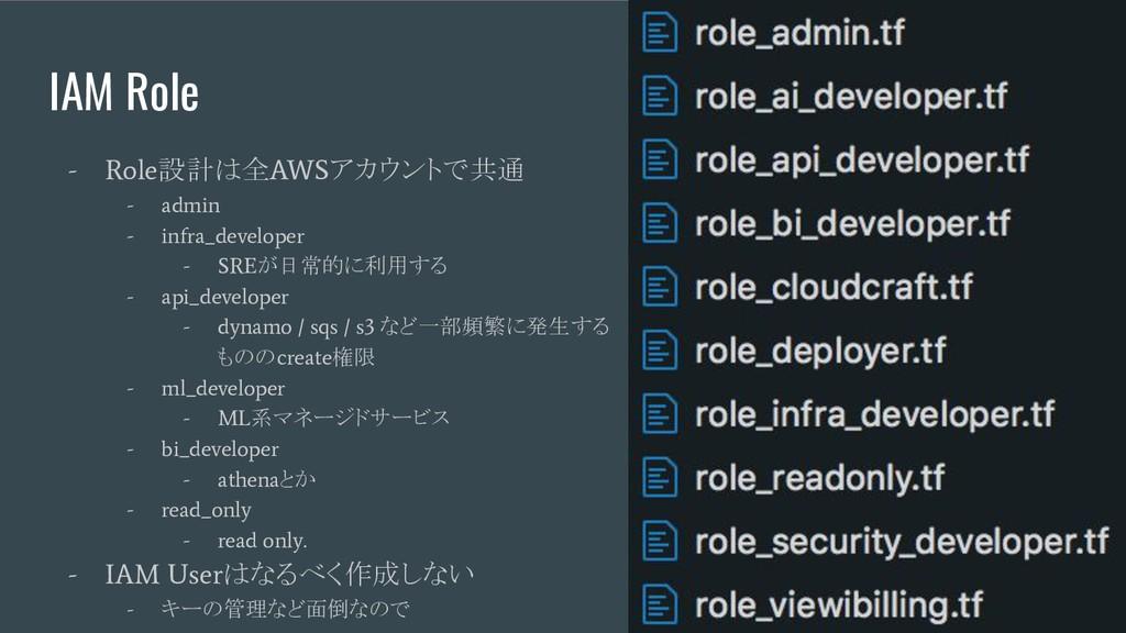 IAM Role - Role 設計は全 AWS アカウントで共通 - admin - inf...