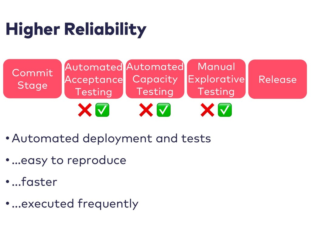 Higher Reliability • Automated deployment and t...