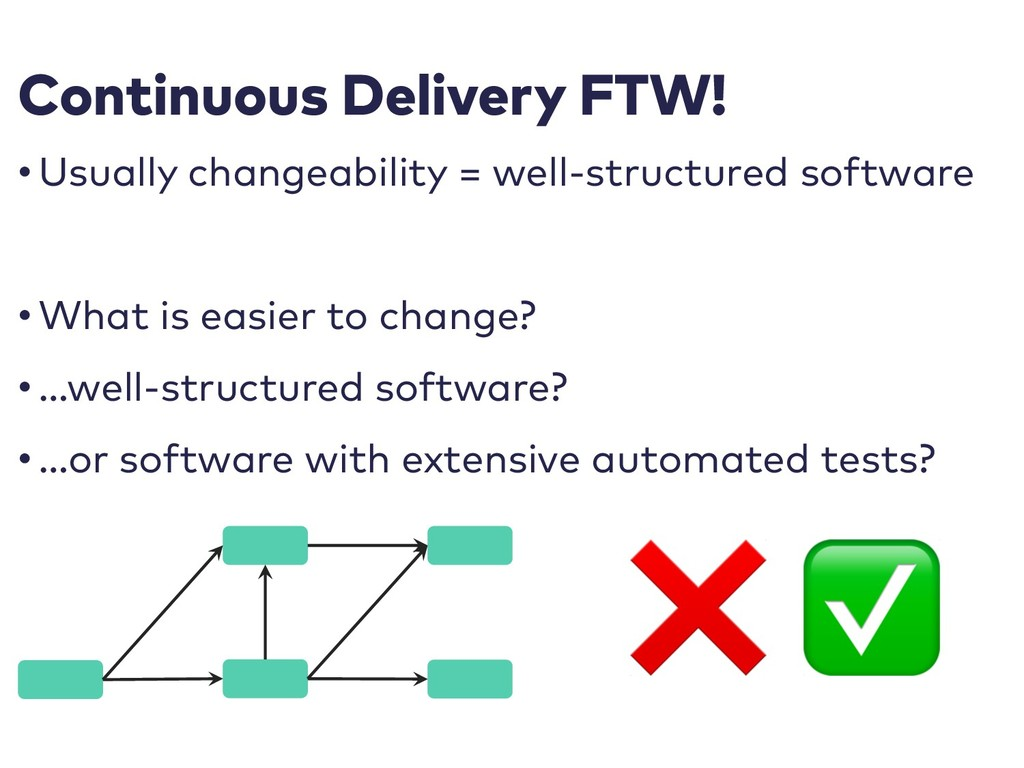 Continuous Delivery FTW! • Usually changeabilit...