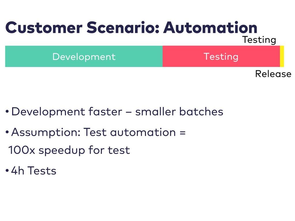 Customer Scenario: Automation • Development fas...