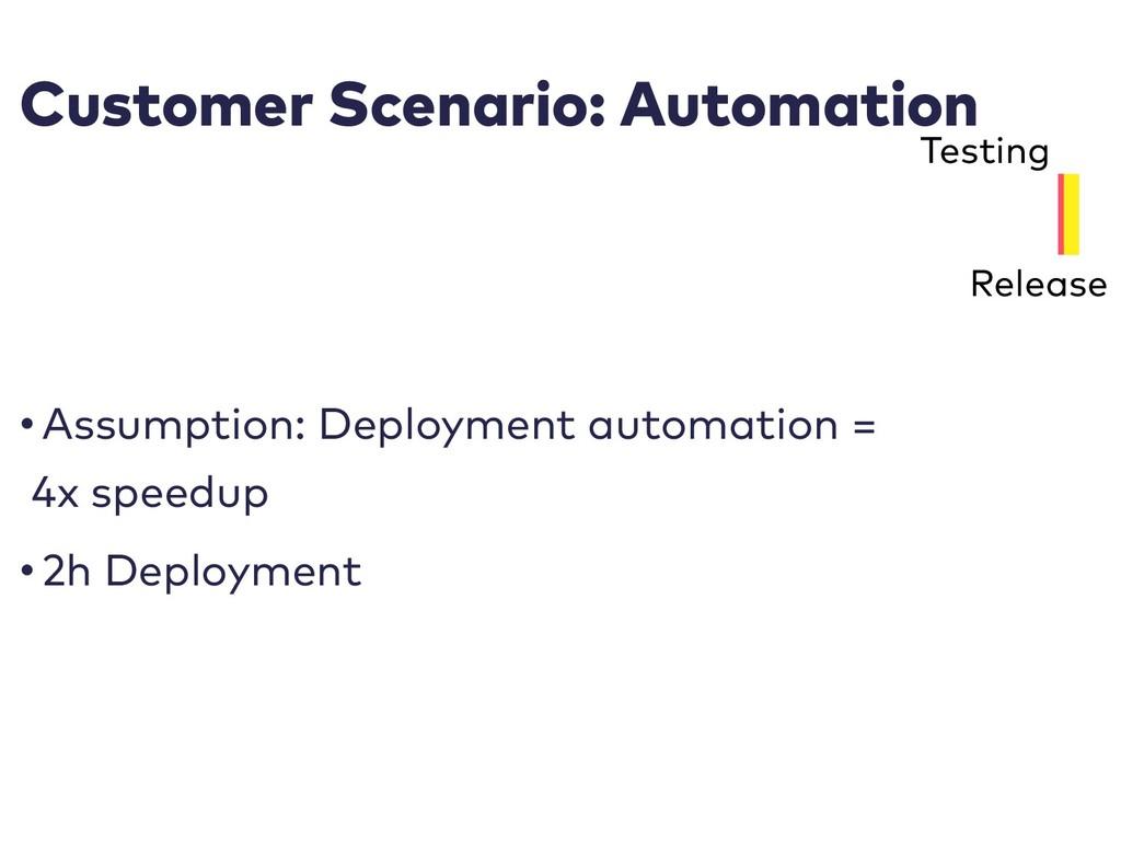 Customer Scenario: Automation • Assumption: Dep...