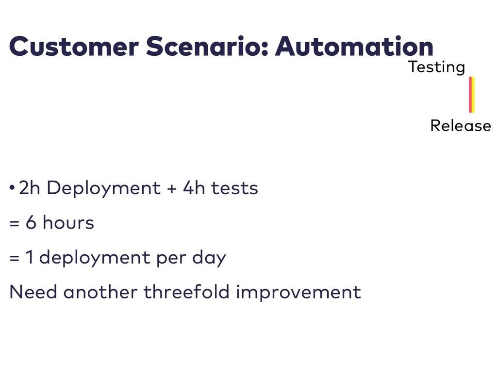 Customer Scenario: Automation • 2h Deployment +...