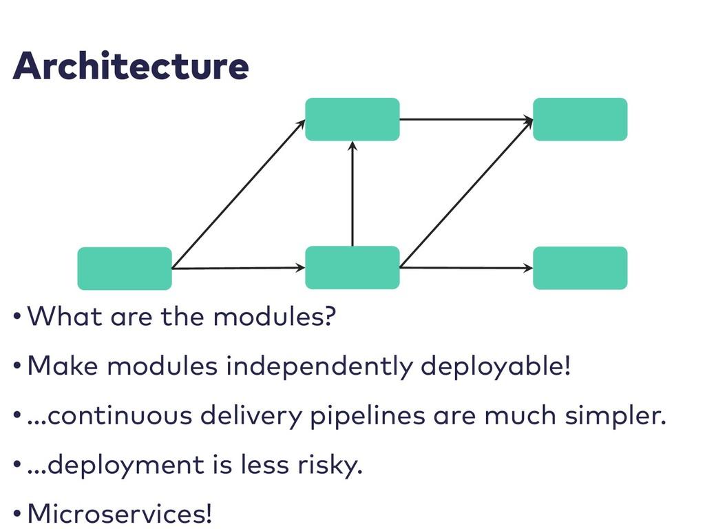 Architecture • What are the modules? • Make mod...