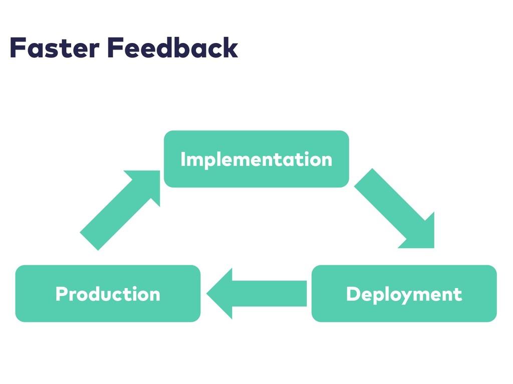 Faster Feedback Implementation Production Deplo...