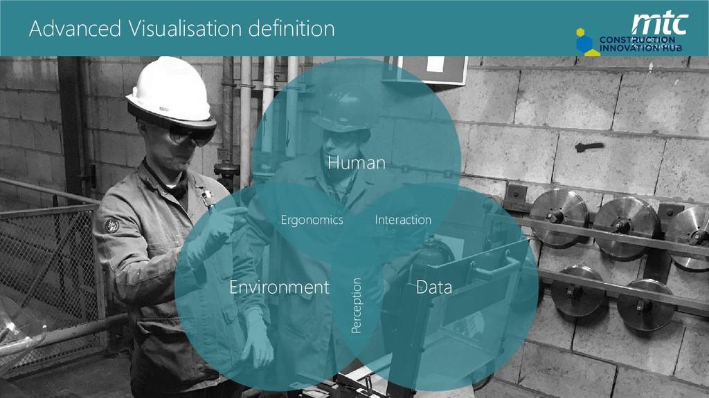 Advanced Visualisation definition Human Environ...