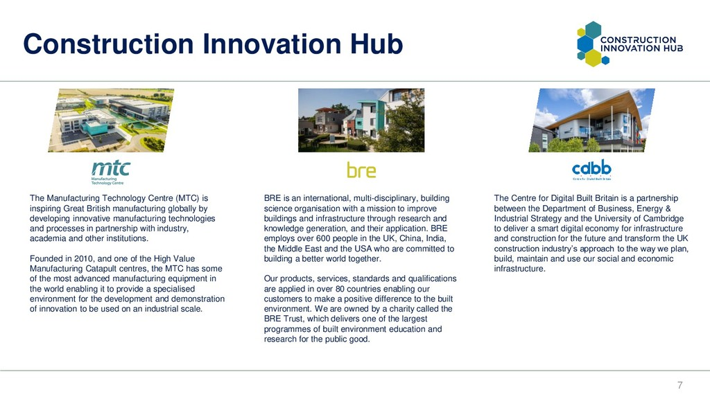 Construction Innovation Hub 7 The Manufacturing...