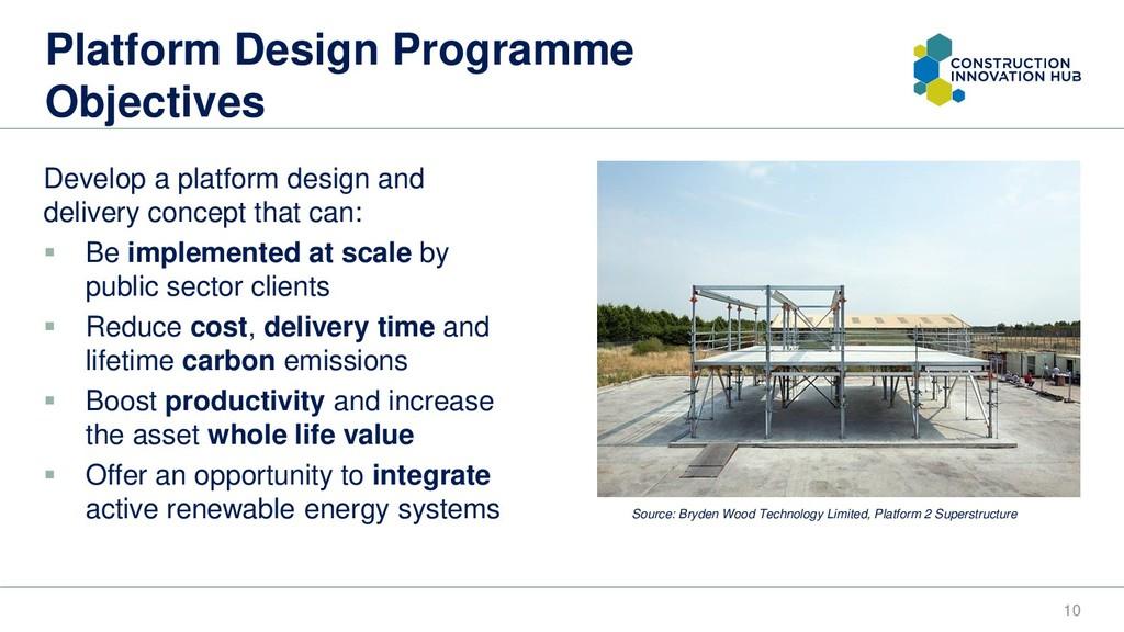 Develop a platform design and delivery concept ...