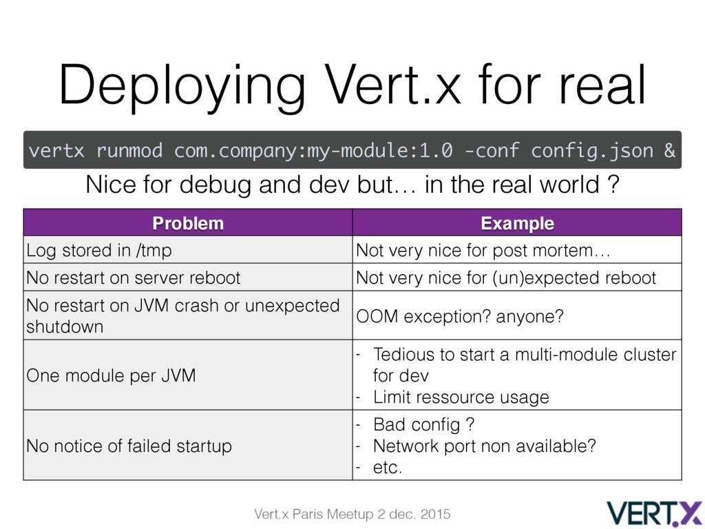 Vert.x Paris Meetup 2 dec. 2015 Deploying Vert....