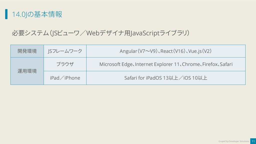 14.0Jの基本情報 11 GrapeCity Developer Solutions 必要シ...