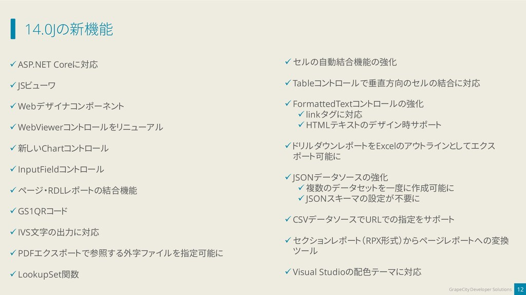 14.0Jの新機能 12 GrapeCity Developer Solutions ✓ASP...
