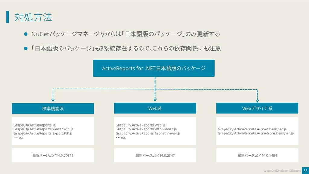 対処方法 33 GrapeCity Developer Solutions ⚫ NuGetパッ...