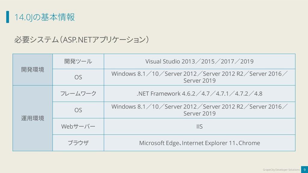 14.0Jの基本情報 9 GrapeCity Developer Solutions 必要シス...