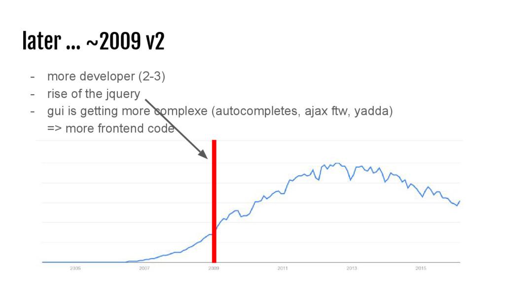 later … ~2009 v2 - more developer (2-3) - rise ...