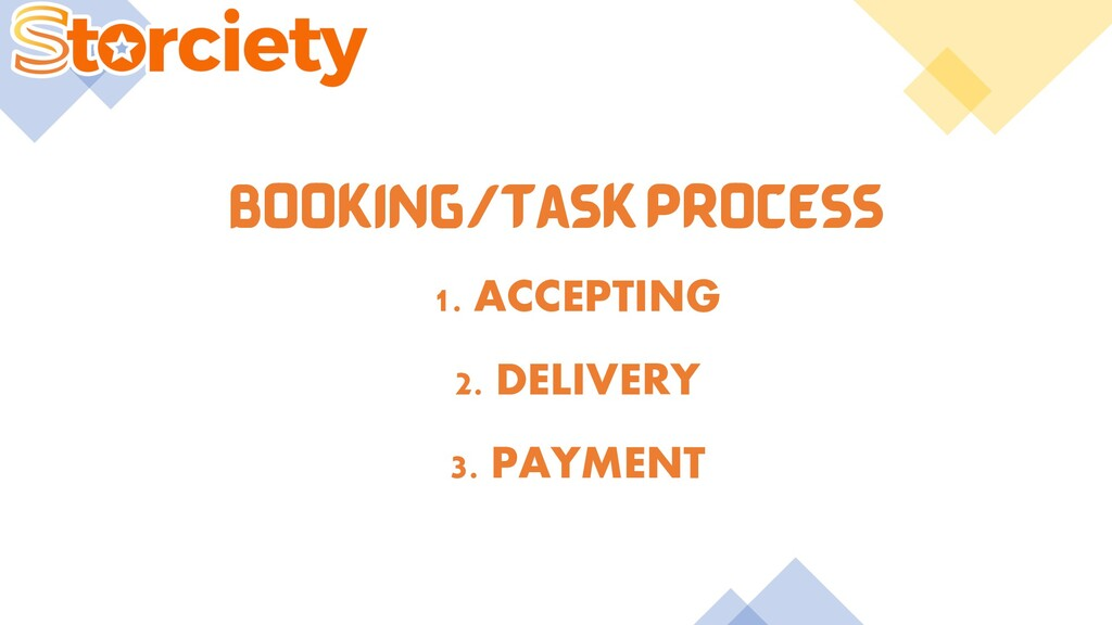 BOOKING/TASK PROCESS 1. ACCEPTING 2. DELIVERY 3...