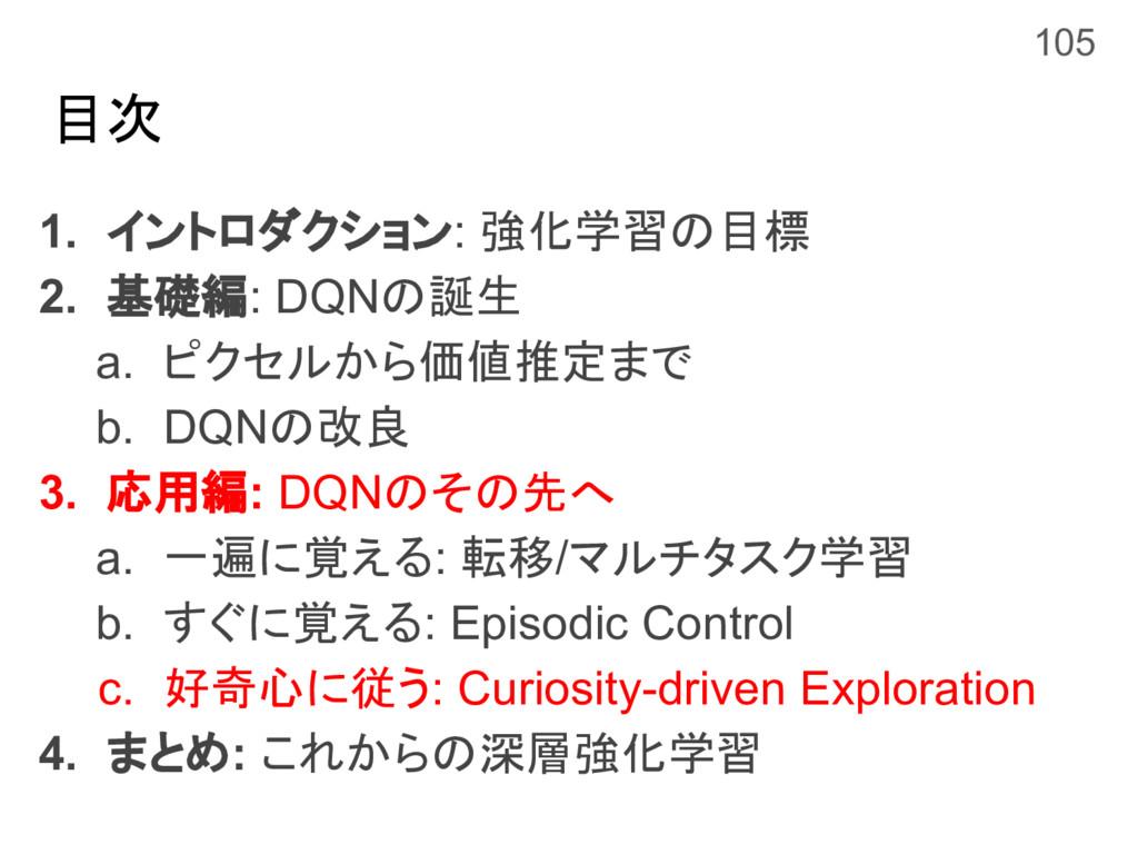 目次 1. イントロダクション: 強化学習の目標 2. 基礎編: DQNの誕生 a. ピクセル...