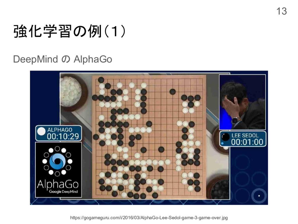 強化学習の例(1) DeepMind の AlphaGo https://gogameguru...